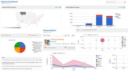 Reports and Analytics